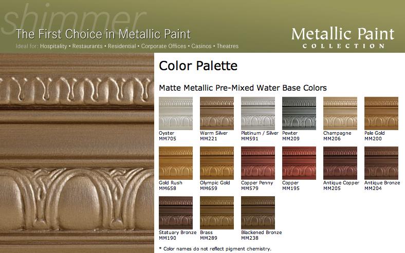 Modern Masters Matte Metallic Paint